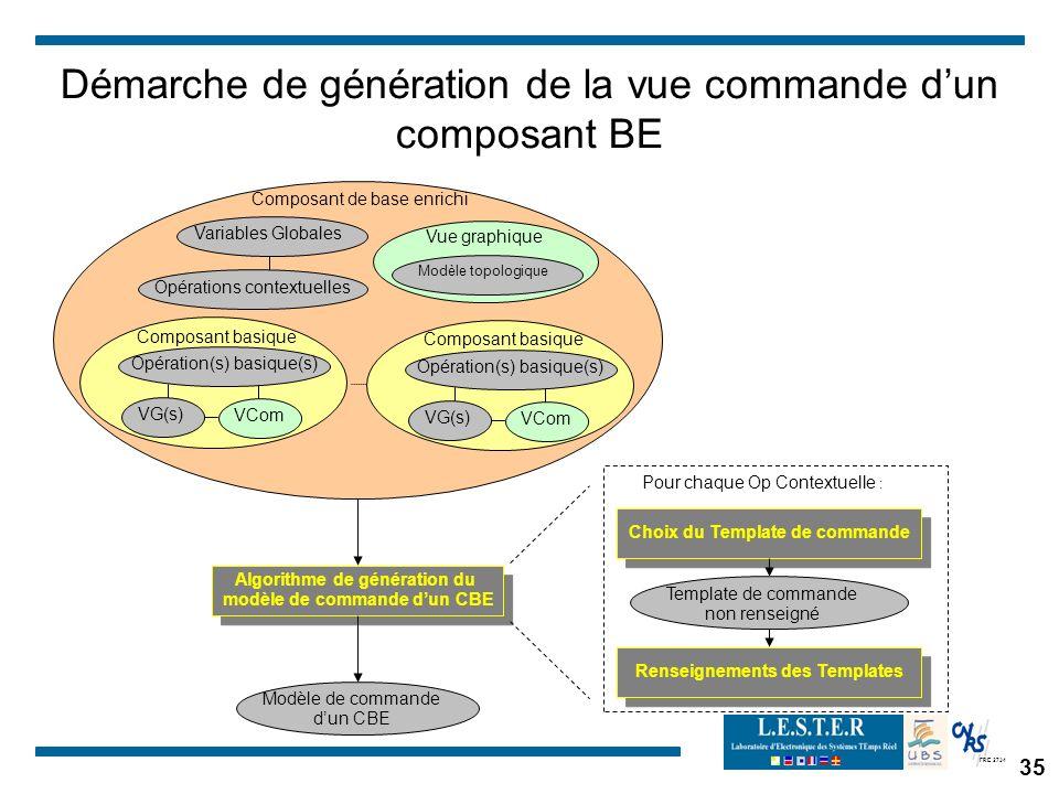 Démarche de génération de la vue commande d'un composant BE