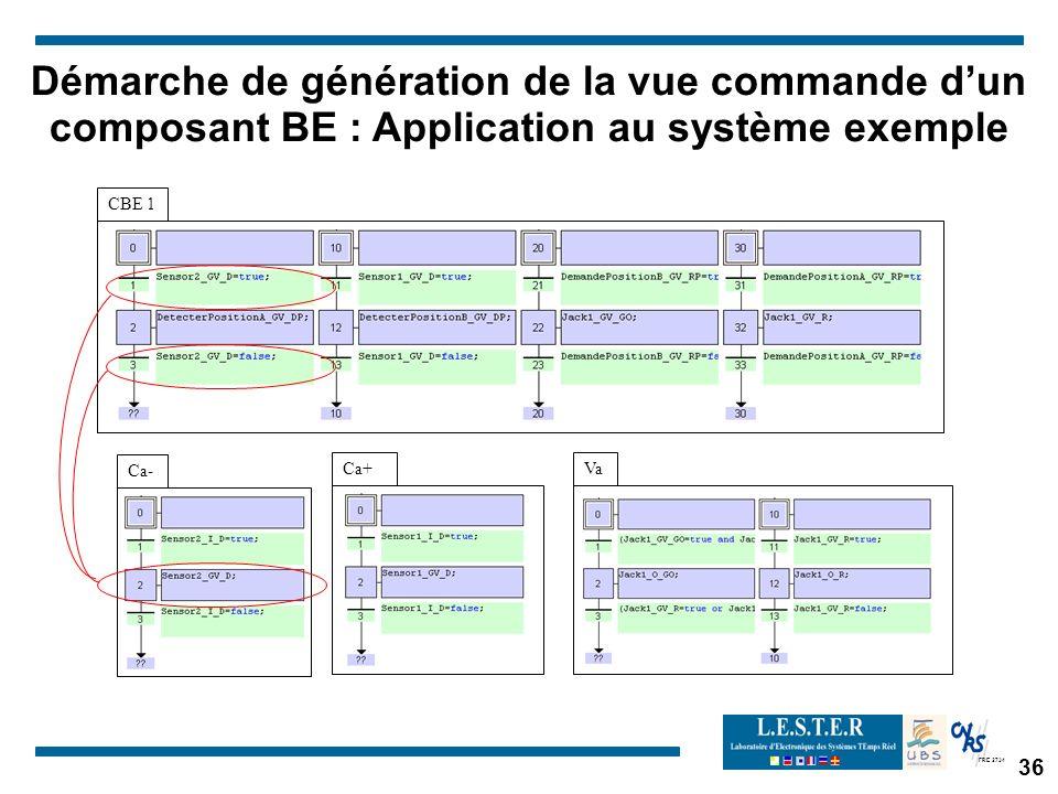 Démarche de génération de la vue commande d'un composant BE : Application au système exemple