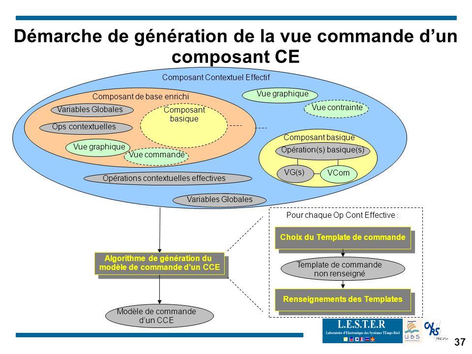Démarche de génération de la vue commande d'un composant CE