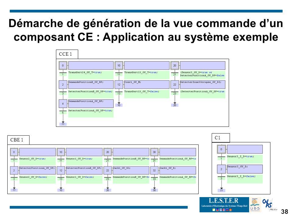 Démarche de génération de la vue commande d'un composant CE : Application au système exemple