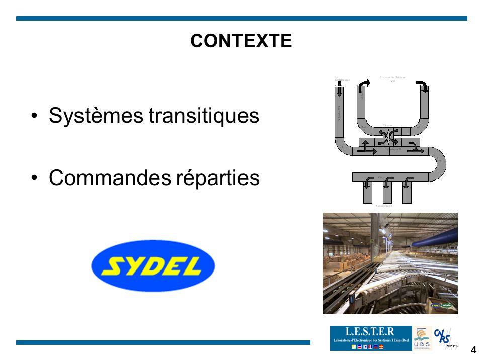 Systèmes transitiques Commandes réparties