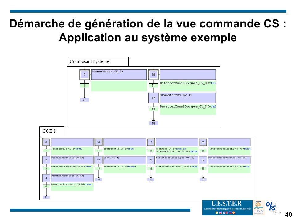 Démarche de génération de la vue commande CS : Application au système exemple