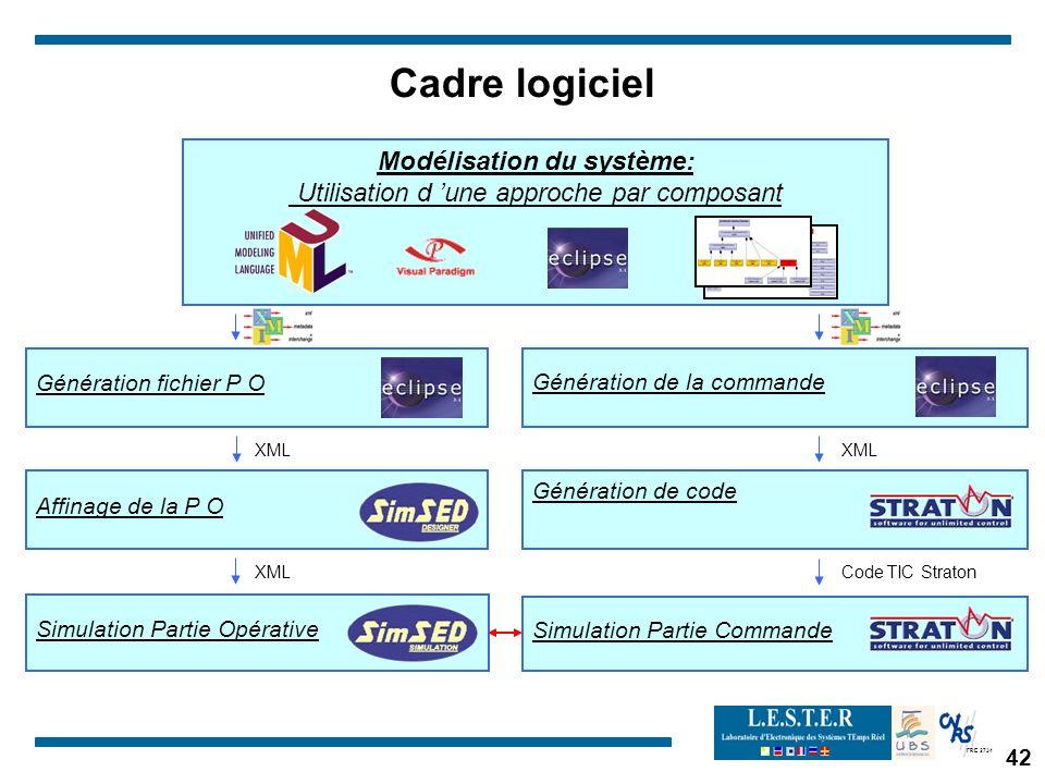 Modélisation du système: