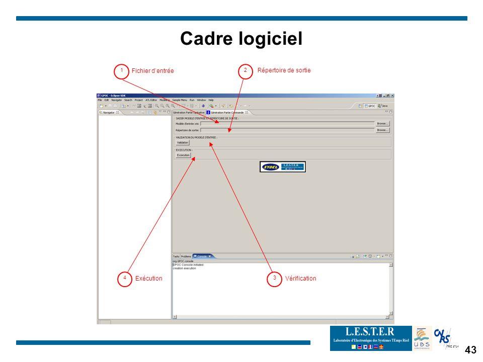 Cadre logiciel 43 Fichier d'entrée Répertoire de sortie Exécution