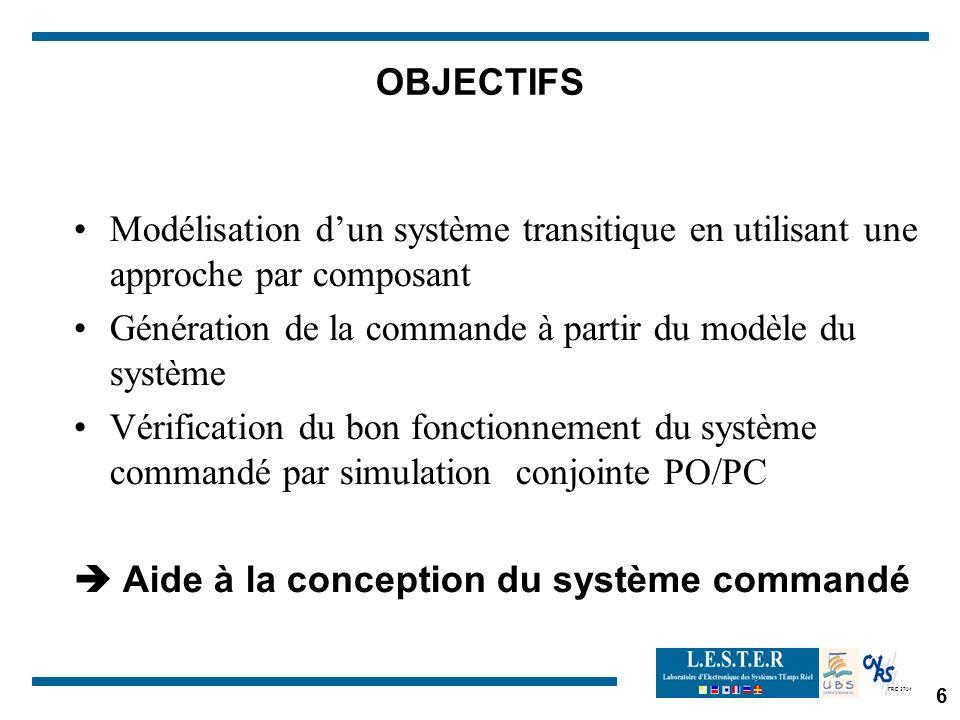OBJECTIFS Modélisation d'un système transitique en utilisant une approche par composant. Génération de la commande à partir du modèle du système.