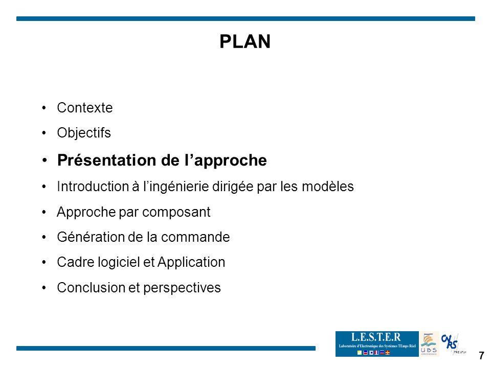 PLAN Présentation de l'approche Contexte Objectifs