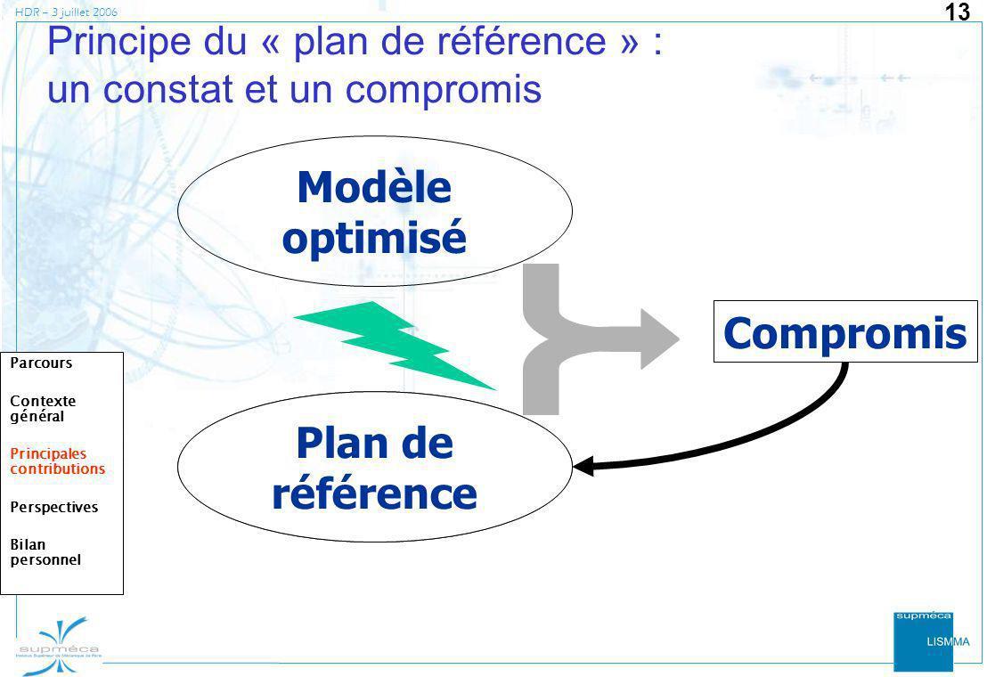 Principe du « plan de référence » : un constat et un compromis