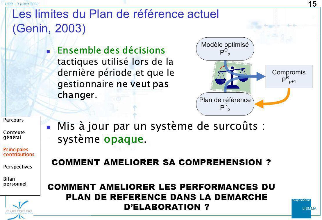 Les limites du Plan de référence actuel (Genin, 2003)