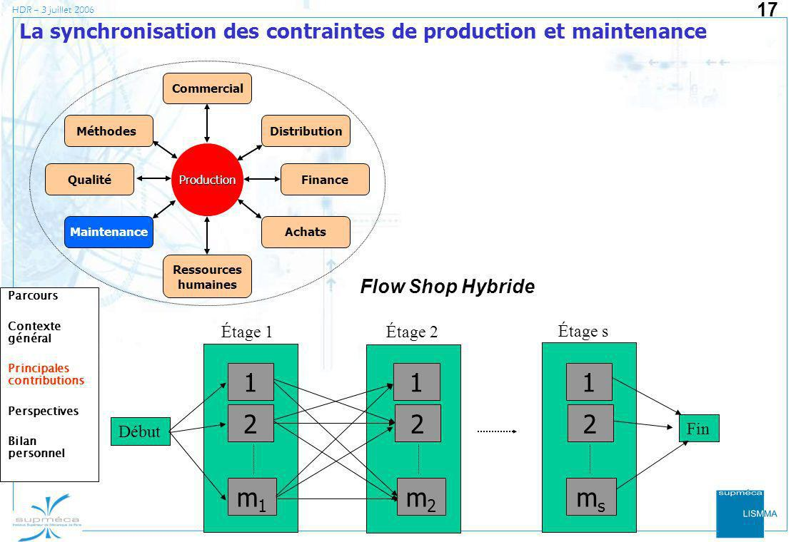 La synchronisation des contraintes de production et maintenance