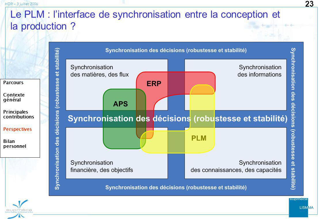 Le PLM : l'interface de synchronisation entre la conception et la production