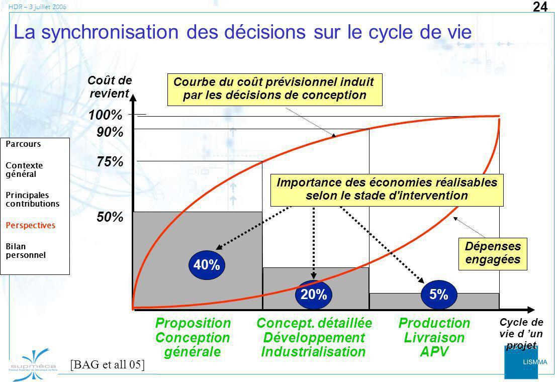 La synchronisation des décisions sur le cycle de vie