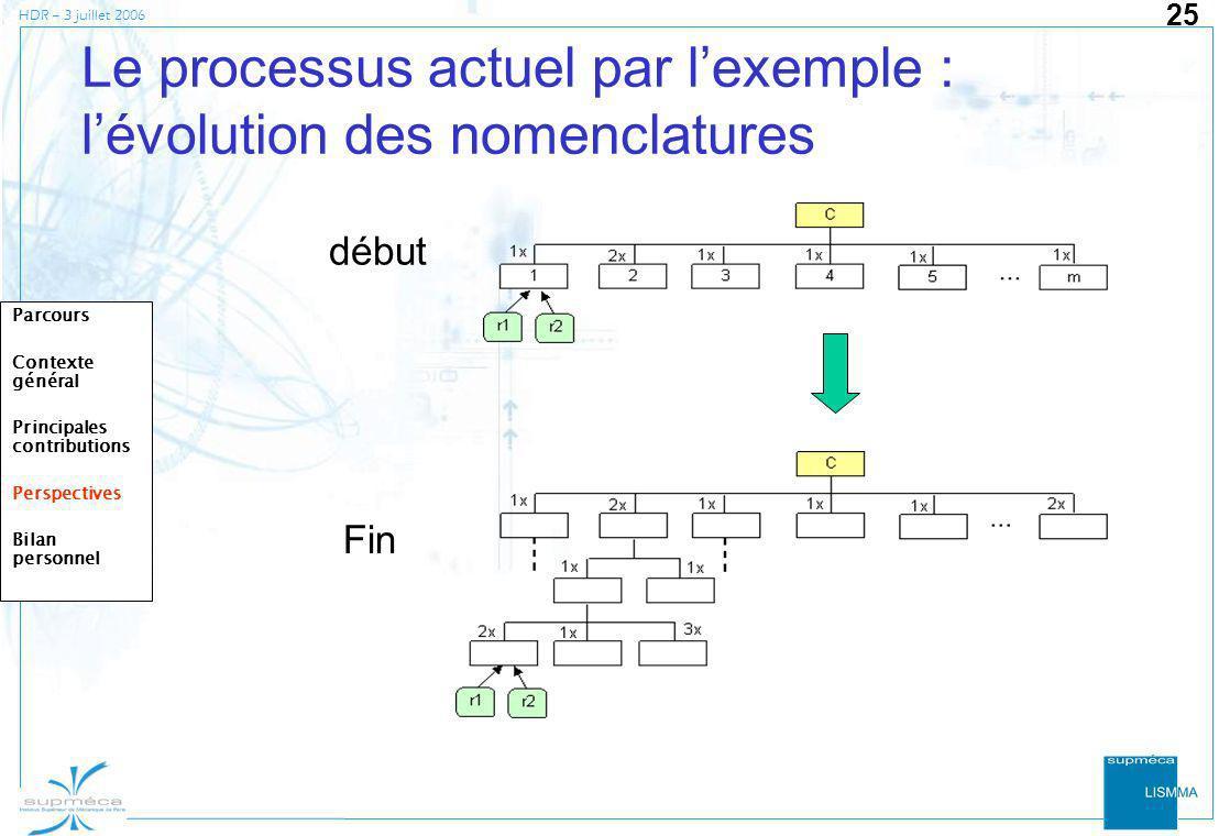 Le processus actuel par l'exemple : l'évolution des nomenclatures