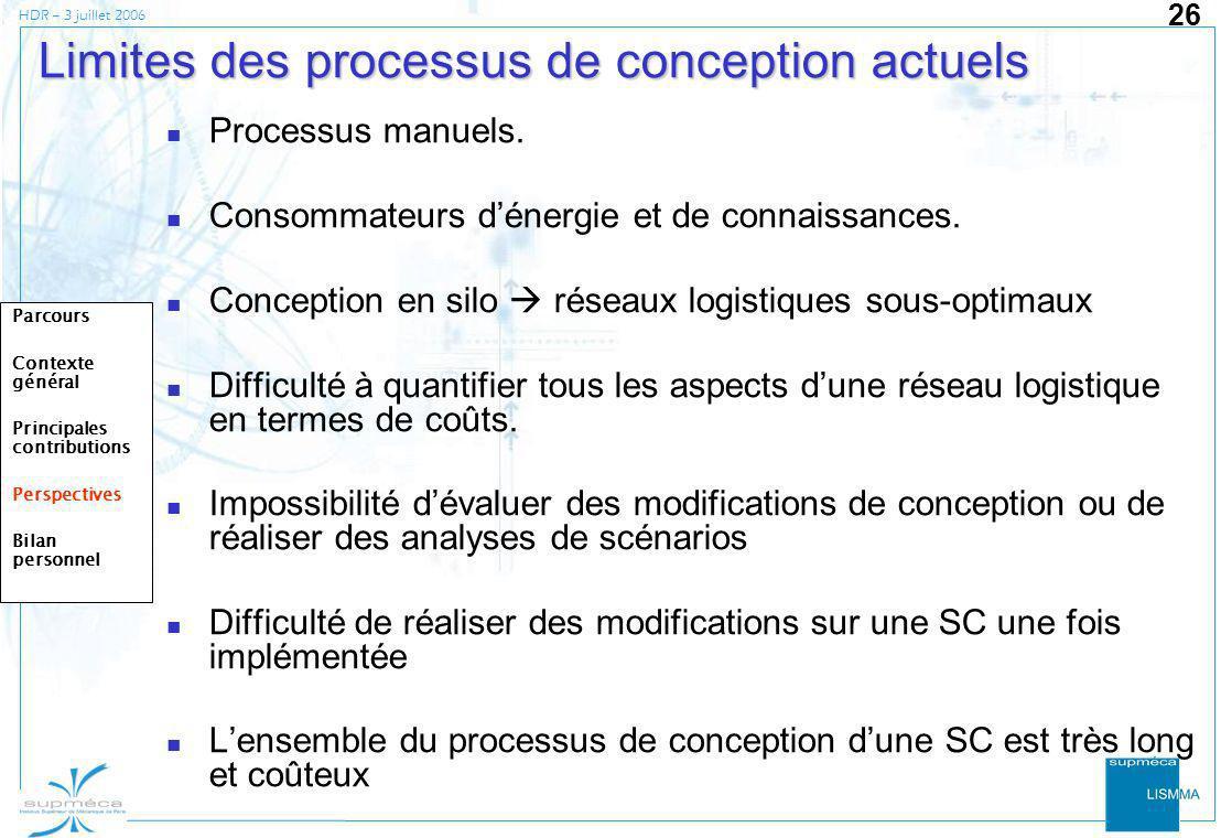 Limites des processus de conception actuels
