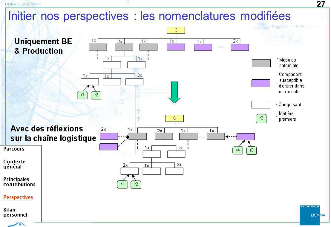 Initier nos perspectives : les nomenclatures modifiées