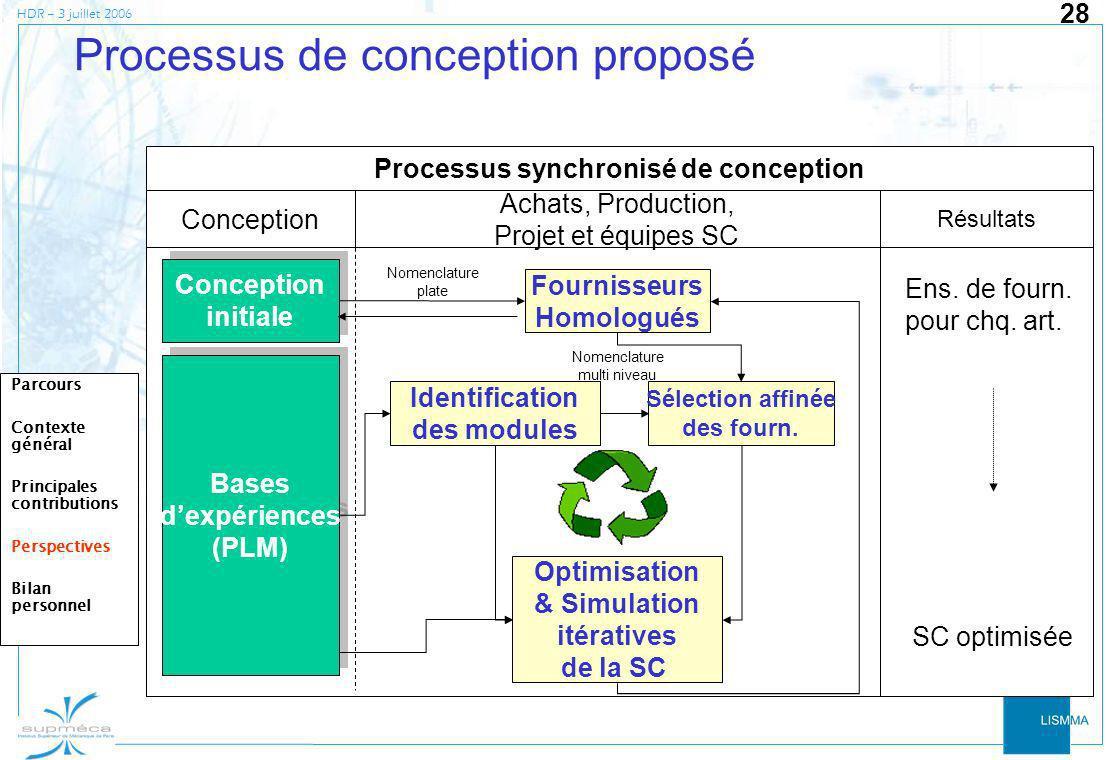 Processus de conception proposé