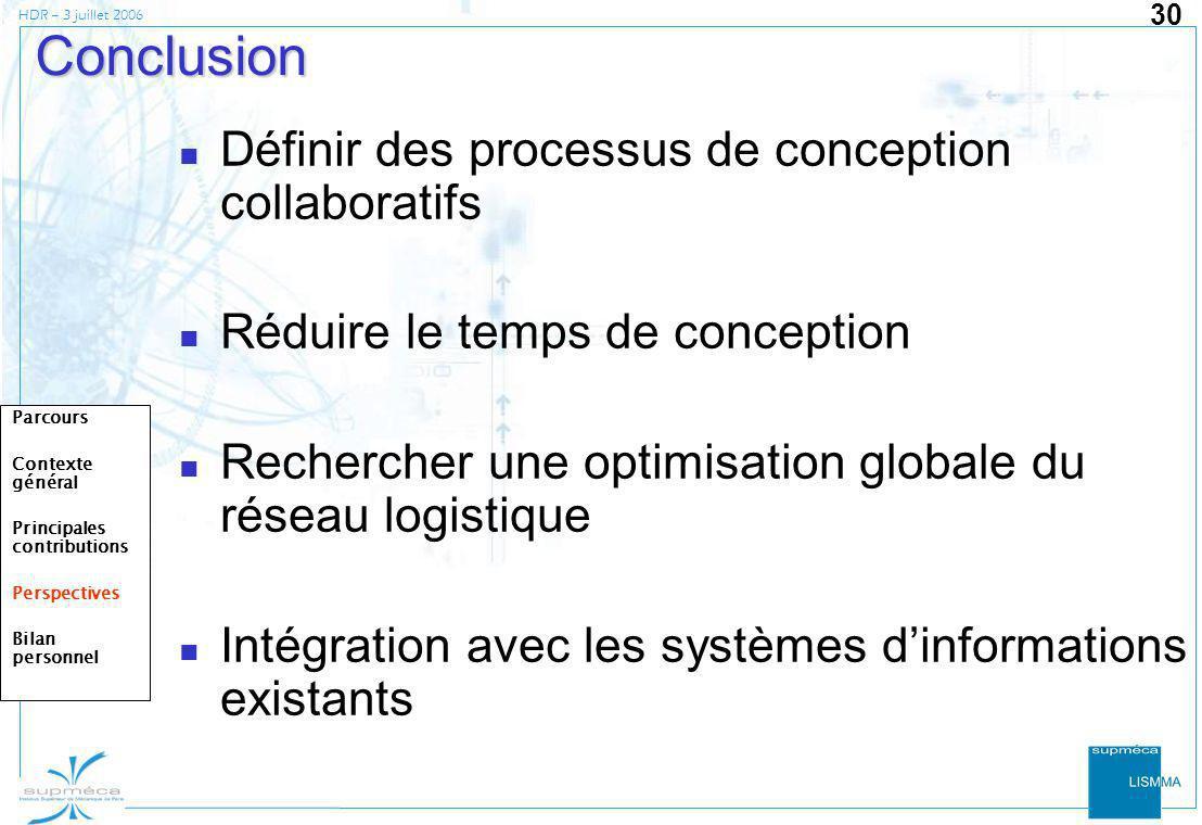 Conclusion Définir des processus de conception collaboratifs
