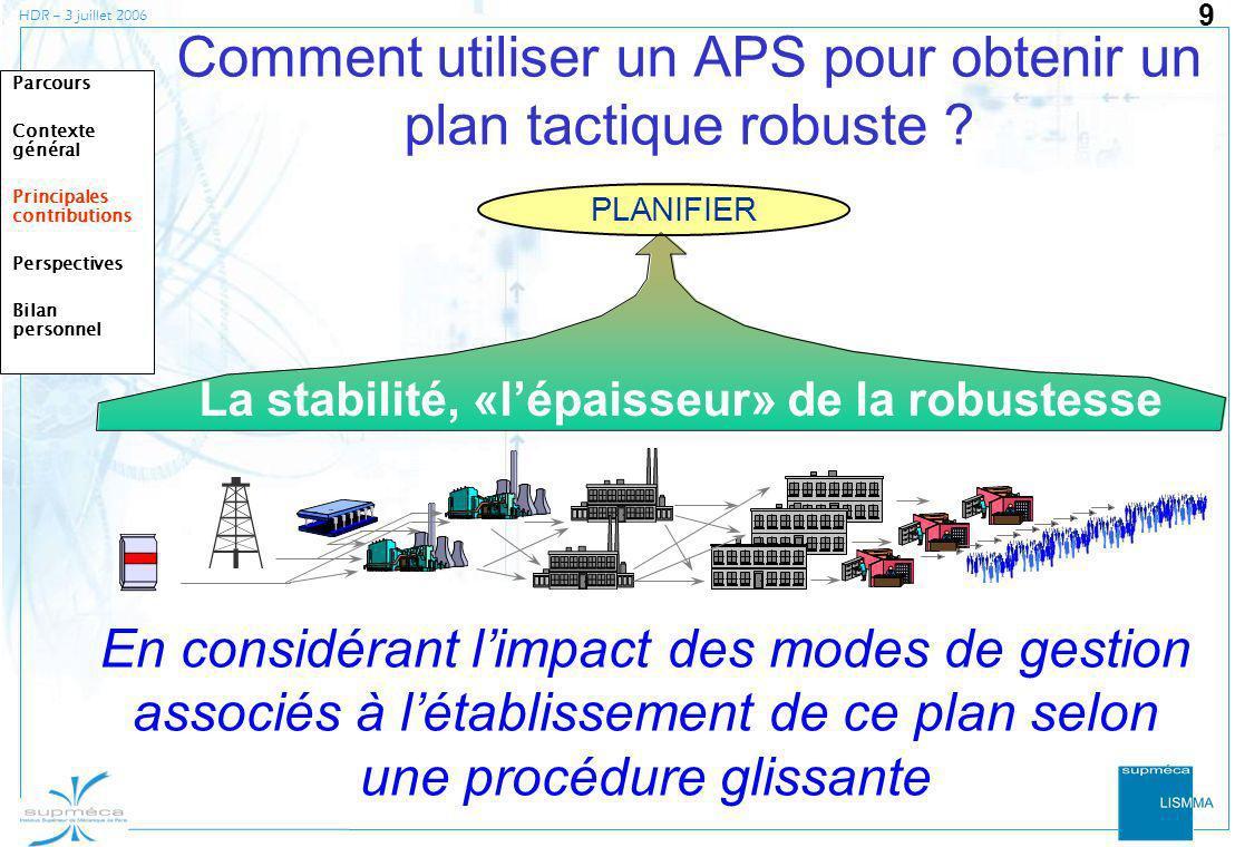Comment utiliser un APS pour obtenir un plan tactique robuste