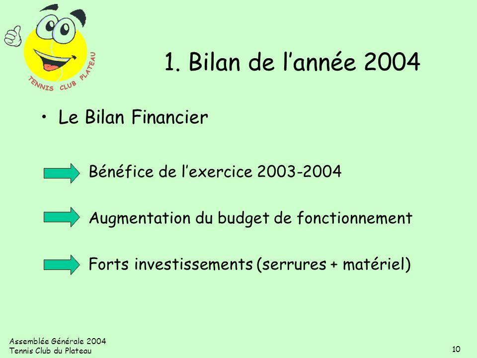 1. Bilan de l'année 2004 Le Bilan Financier