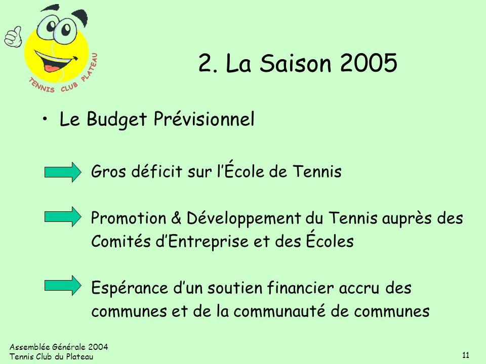 2. La Saison 2005 Le Budget Prévisionnel