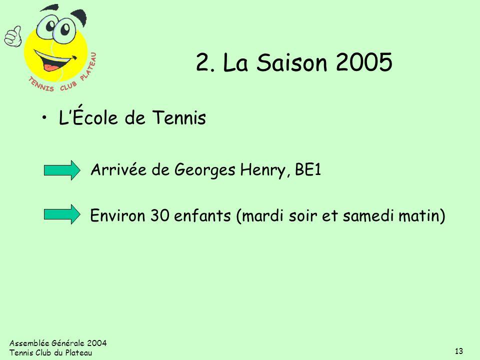 2. La Saison 2005 L'École de Tennis Arrivée de Georges Henry, BE1