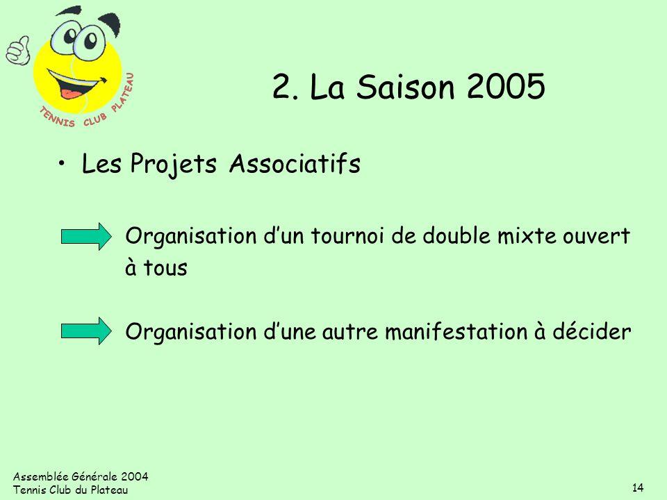 2. La Saison 2005 Les Projets Associatifs