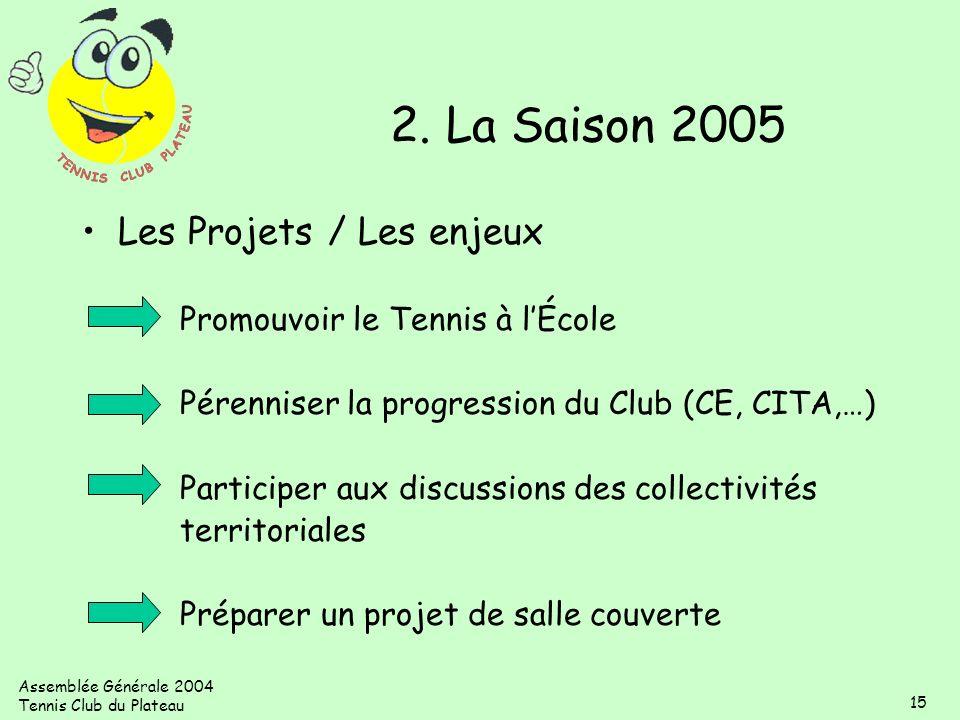 2. La Saison 2005 Les Projets / Les enjeux