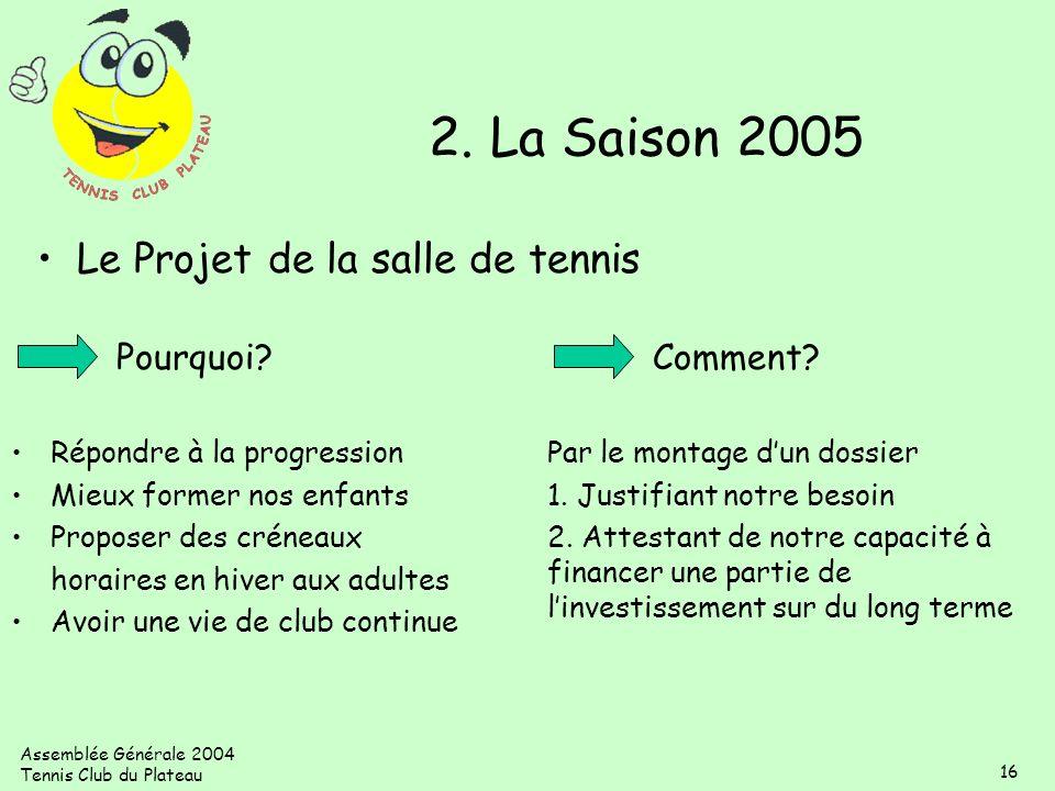 2. La Saison 2005 Le Projet de la salle de tennis Pourquoi Comment
