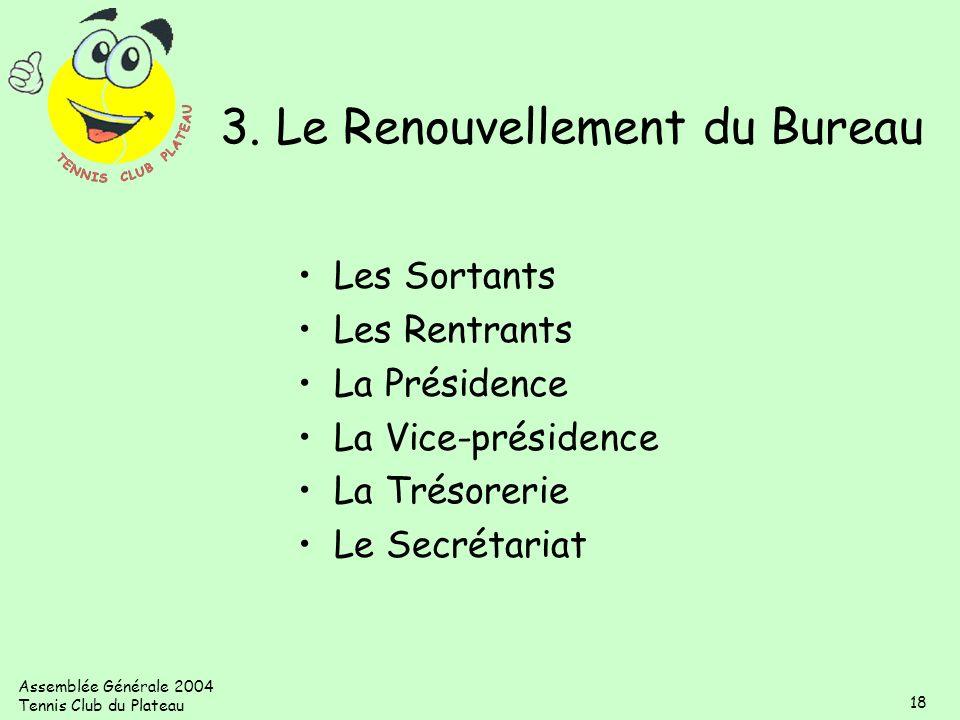 3. Le Renouvellement du Bureau