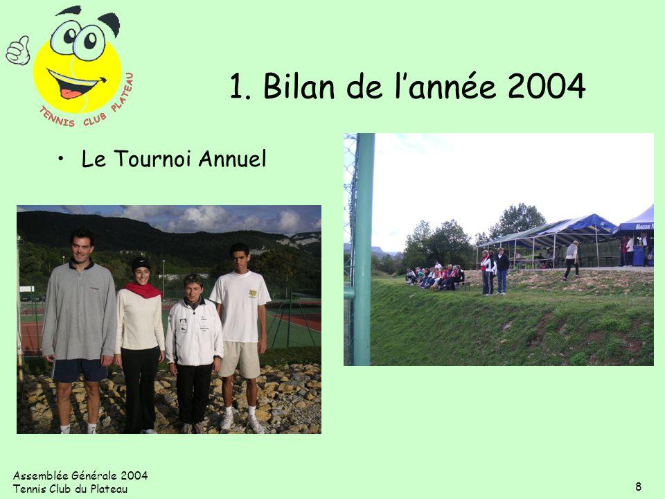 1. Bilan de l'année 2004 Le Tournoi Annuel Assemblée Générale 2004