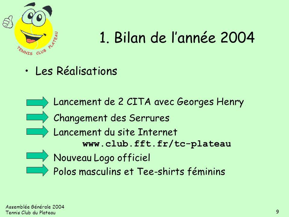 1. Bilan de l'année 2004 Les Réalisations
