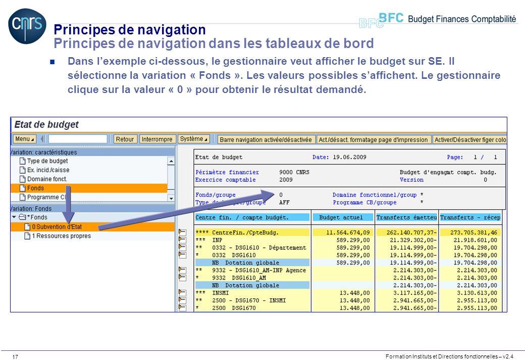 Principes de navigation Principes de navigation dans les tableaux de bord