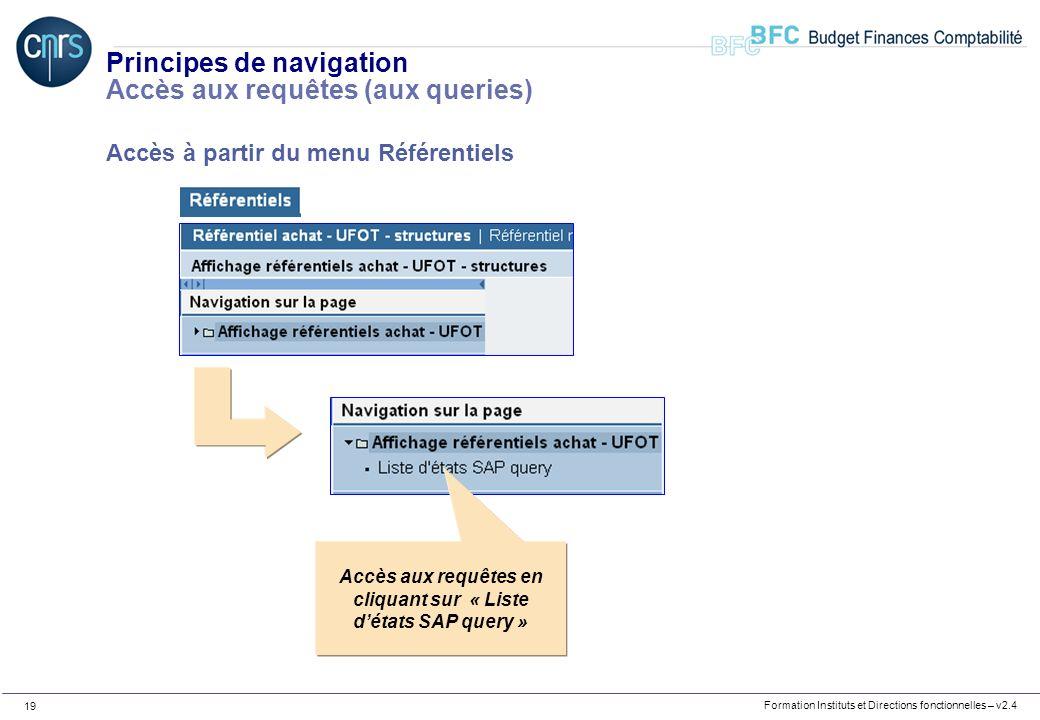 Principes de navigation Accès aux requêtes (aux queries)
