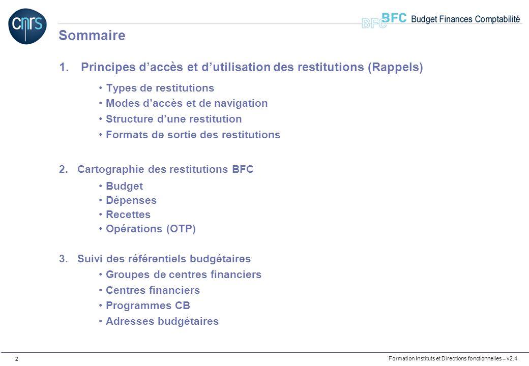 Sommaire Principes d'accès et d'utilisation des restitutions (Rappels)