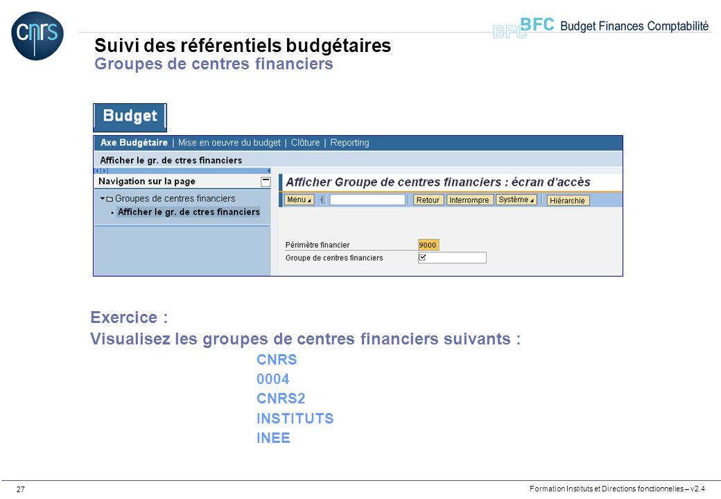 Suivi des référentiels budgétaires Groupes de centres financiers