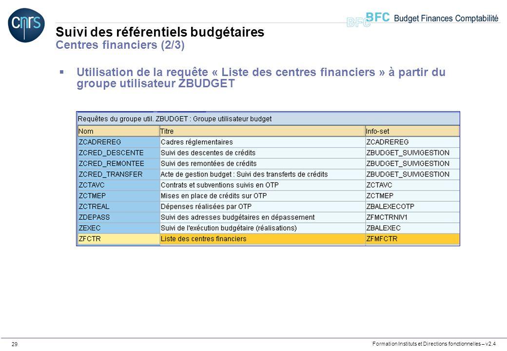 Suivi des référentiels budgétaires Centres financiers (2/3)