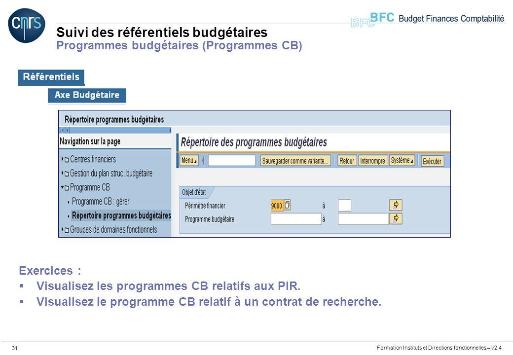 Suivi des référentiels budgétaires Programmes budgétaires (Programmes CB)