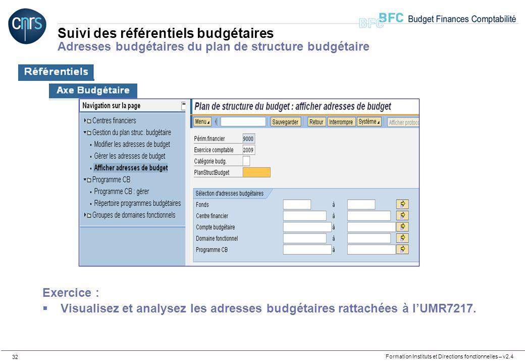 Suivi des référentiels budgétaires Adresses budgétaires du plan de structure budgétaire