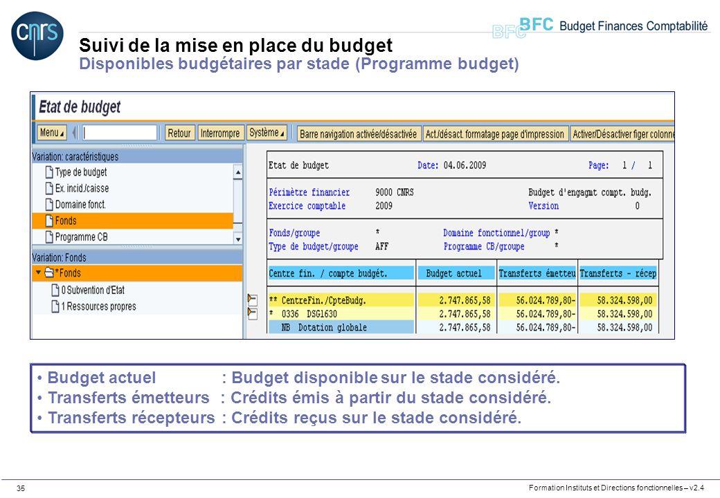 Suivi de la mise en place du budget Disponibles budgétaires par stade (Programme budget)