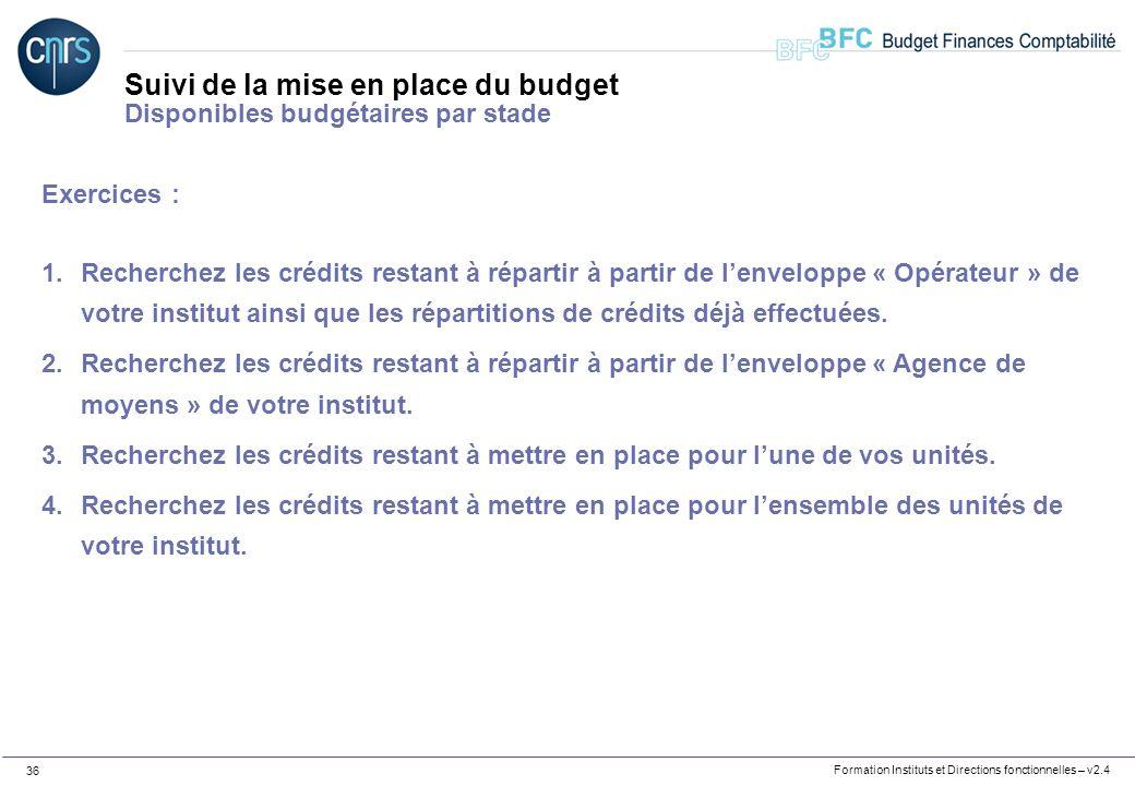 Suivi de la mise en place du budget Disponibles budgétaires par stade
