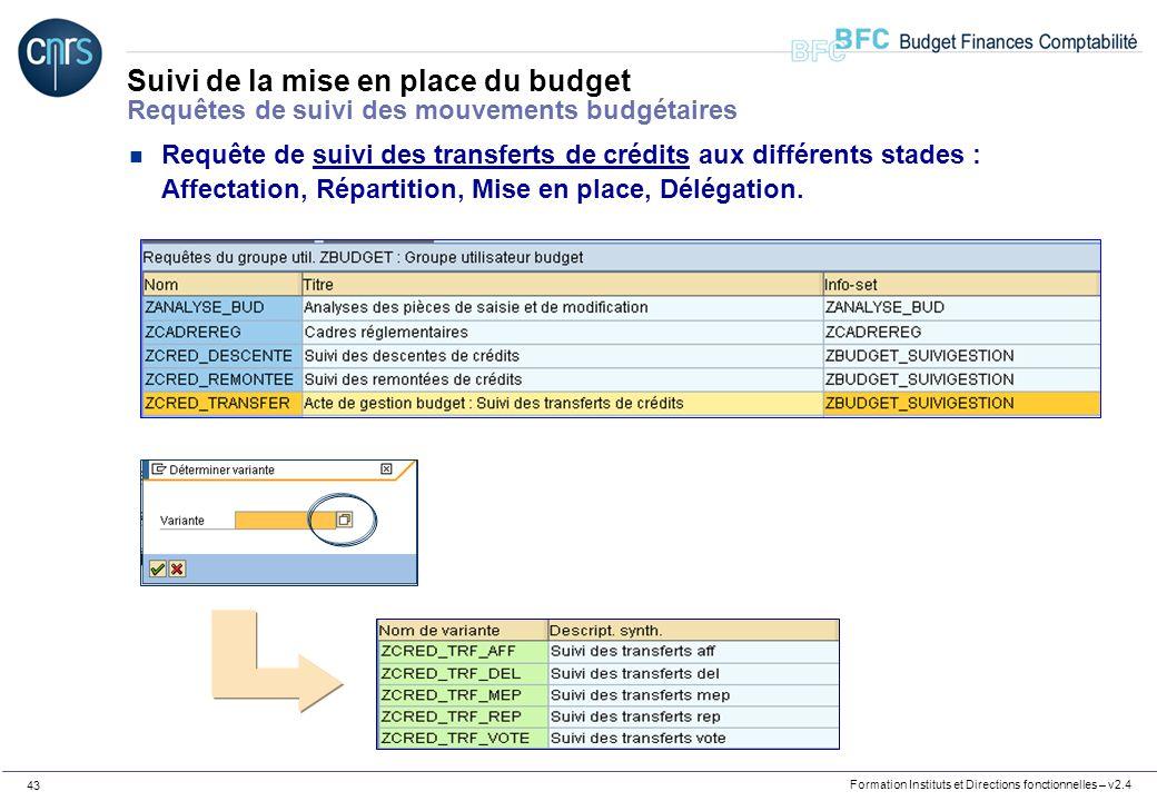 Suivi de la mise en place du budget Requêtes de suivi des mouvements budgétaires