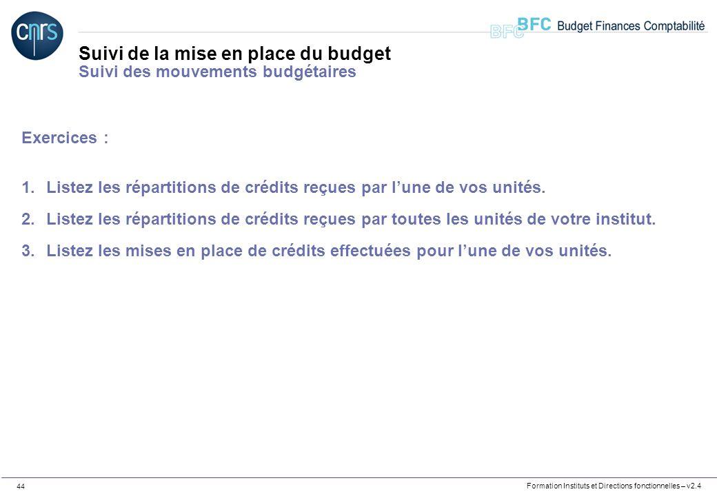 Suivi de la mise en place du budget Suivi des mouvements budgétaires
