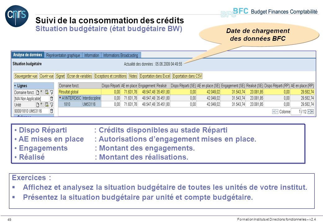 Date de chargement des données BFC