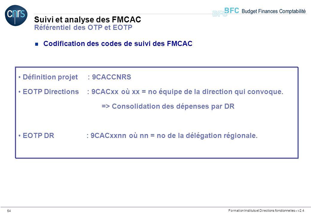Suivi et analyse des FMCAC Référentiel des OTP et EOTP