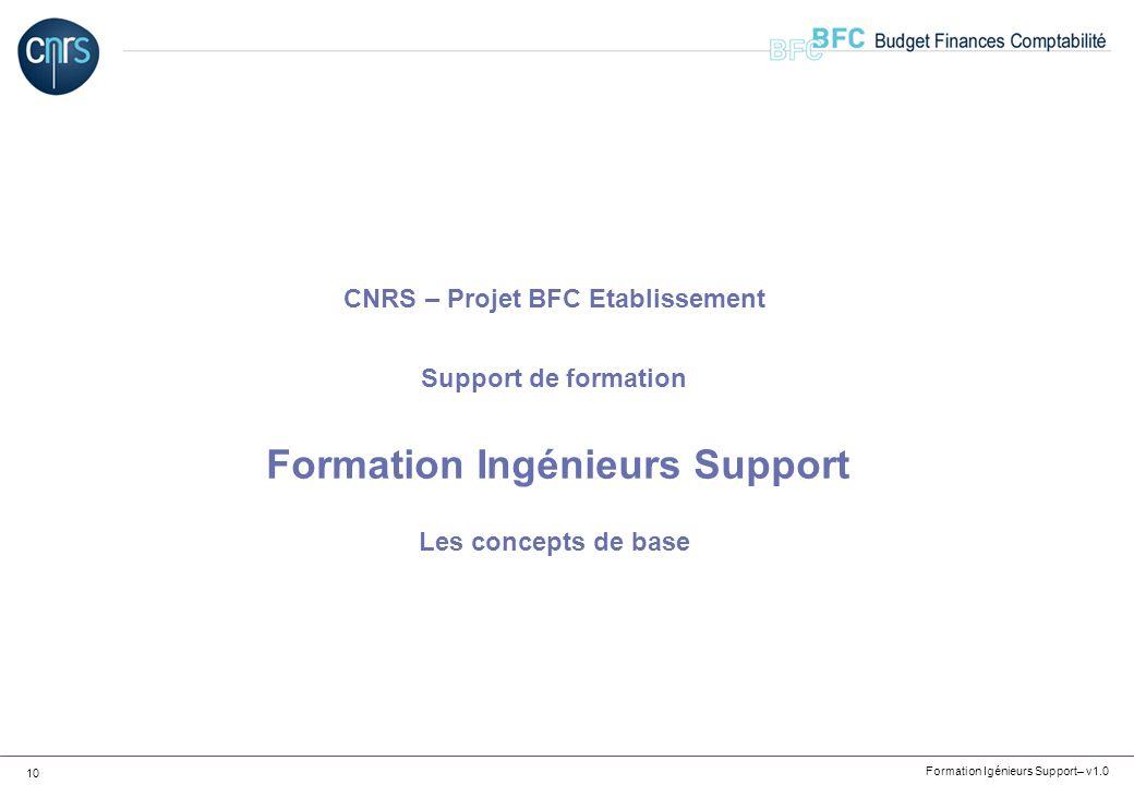 CNRS – Projet BFC Etablissement Support de formation Formation Ingénieurs Support Les concepts de base