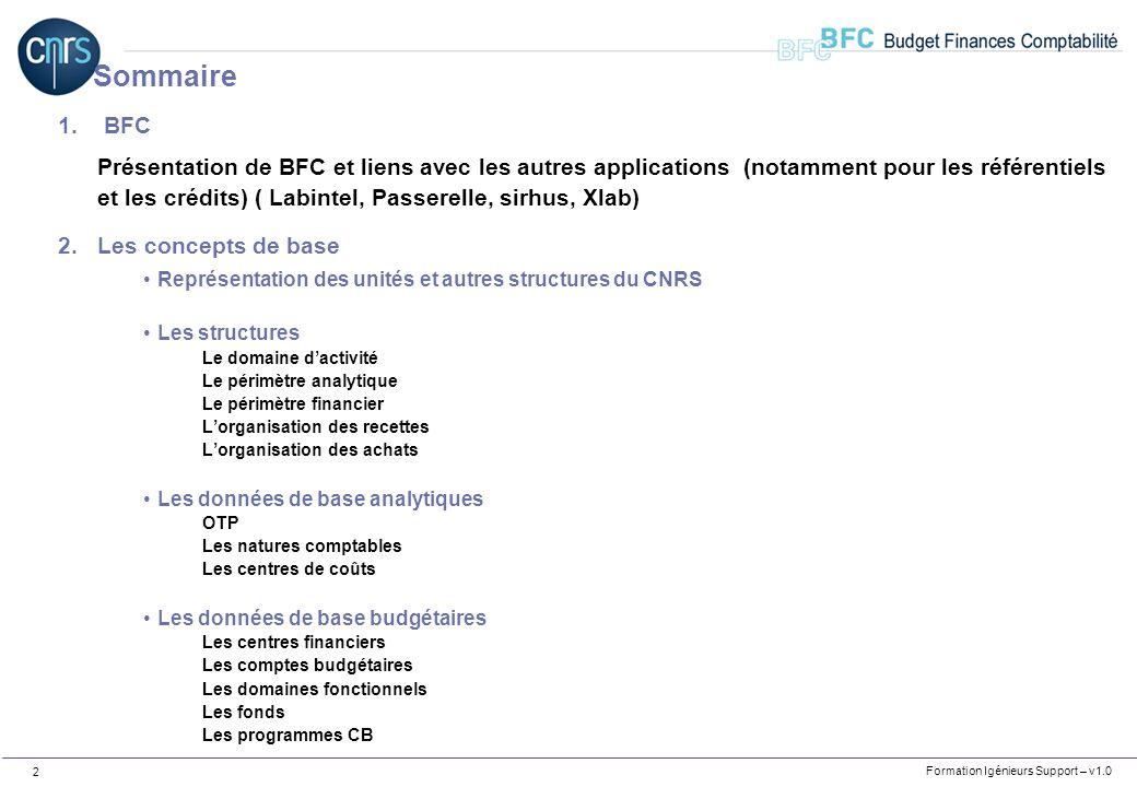SommaireBFC.