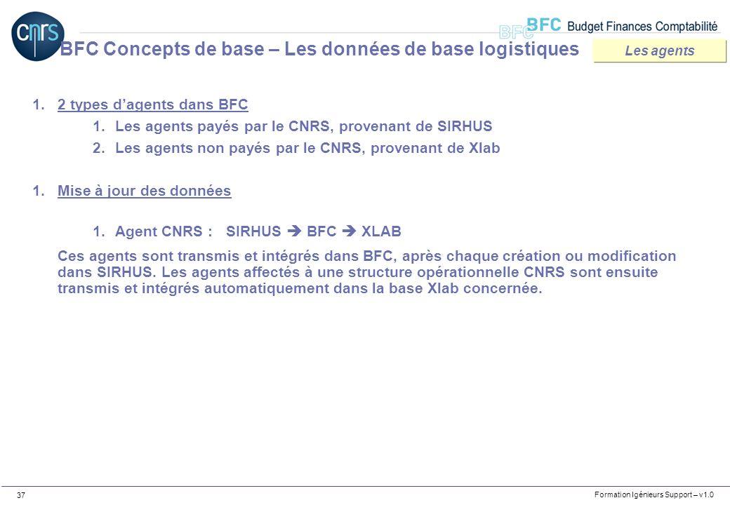 BFC Concepts de base – Les données de base logistiques