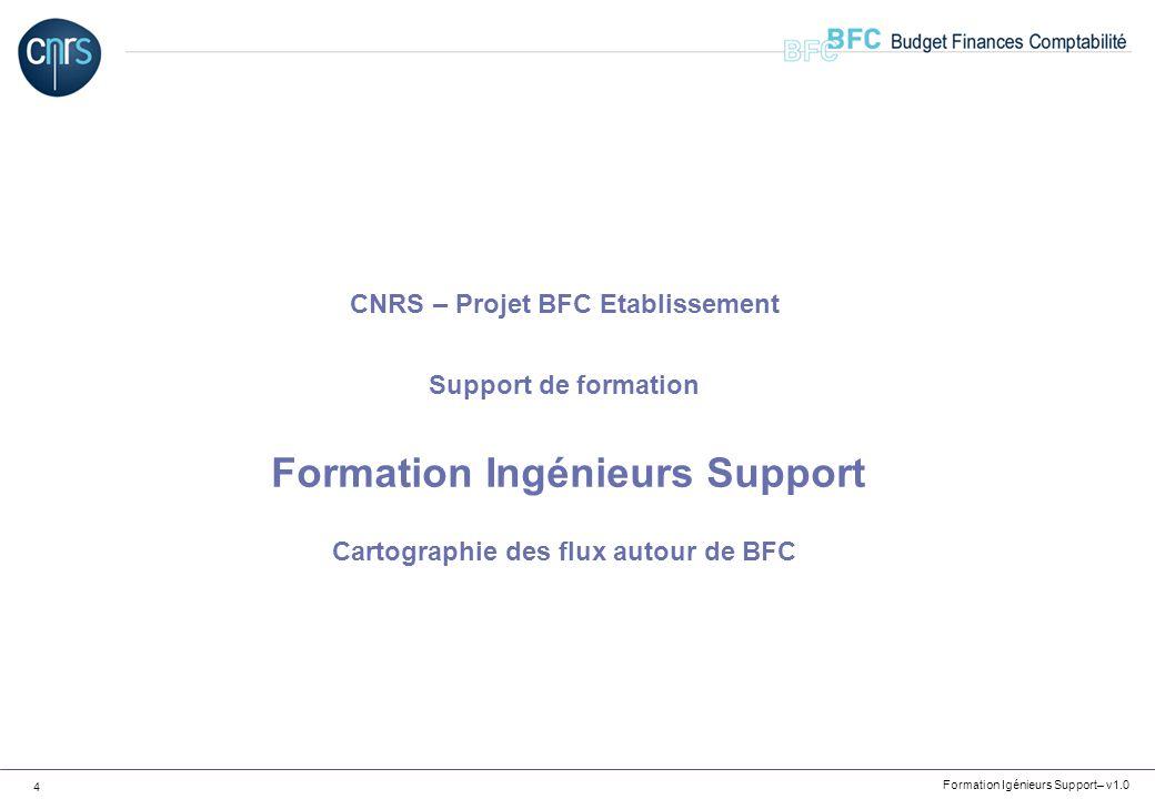 CNRS – Projet BFC Etablissement Support de formation Formation Ingénieurs Support Cartographie des flux autour de BFC