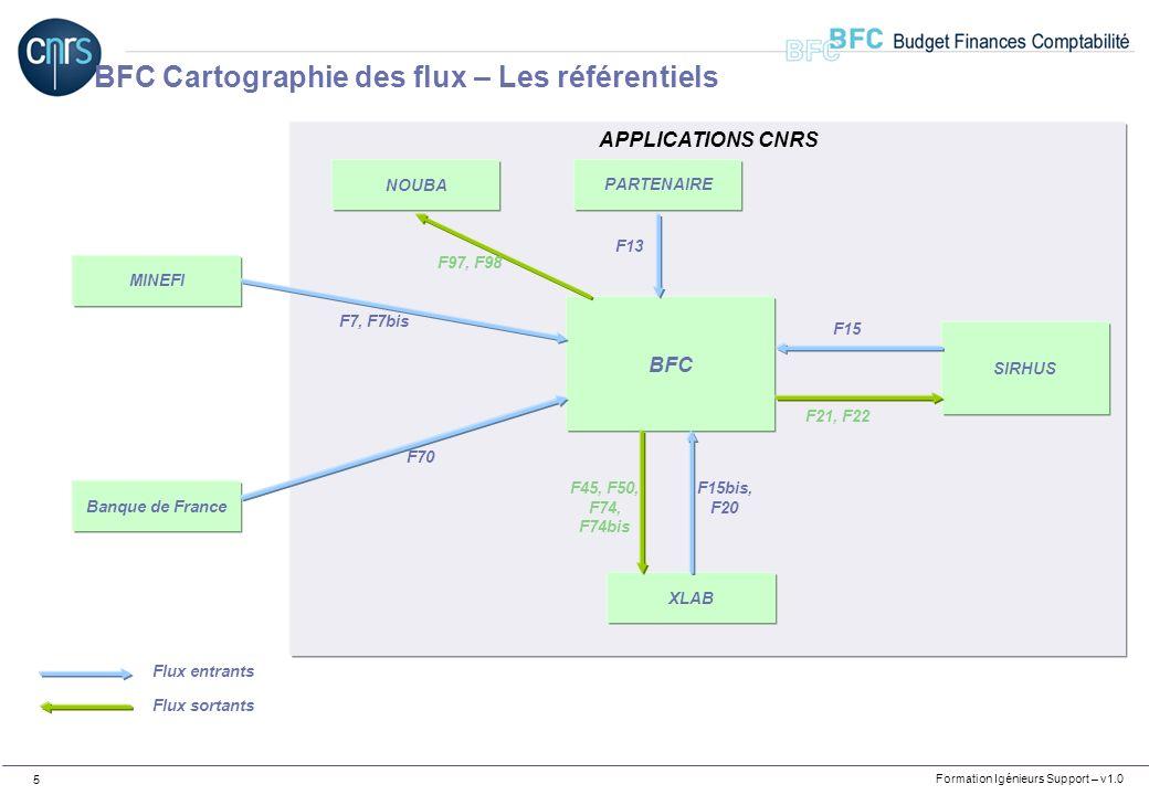 BFC Cartographie des flux – Les référentiels