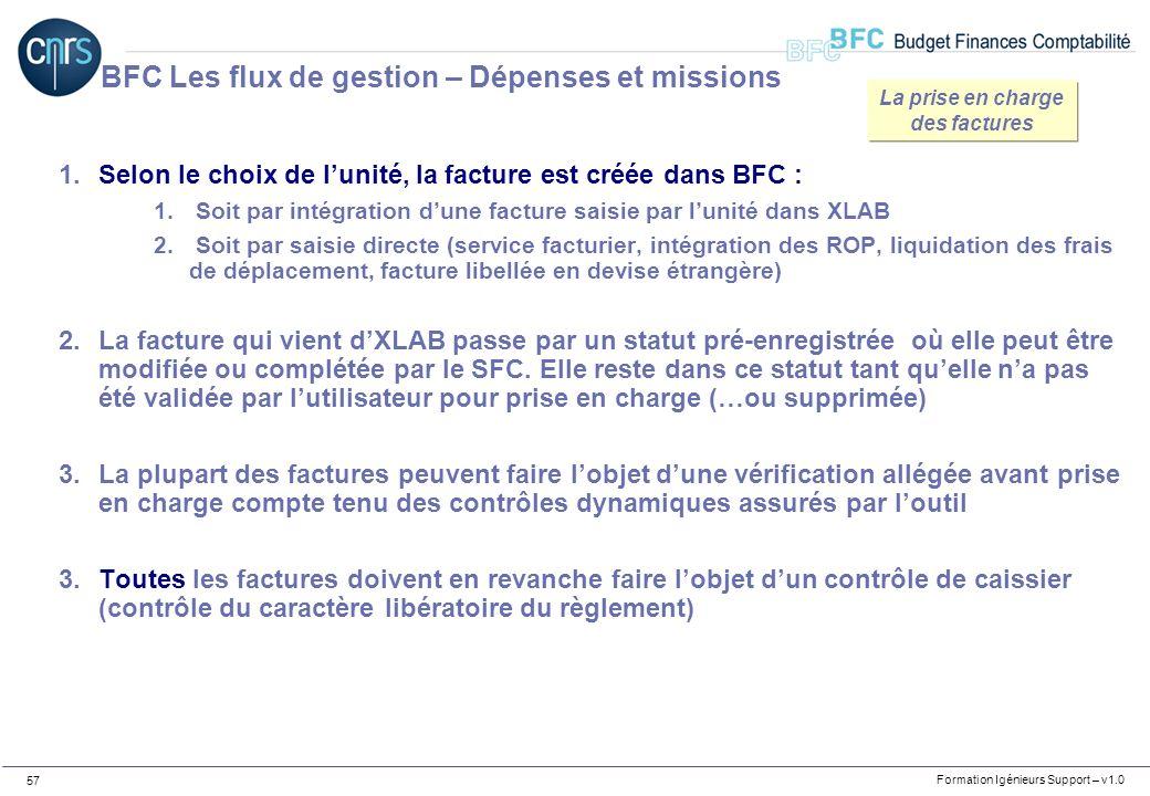 BFC Les flux de gestion – Dépenses et missions