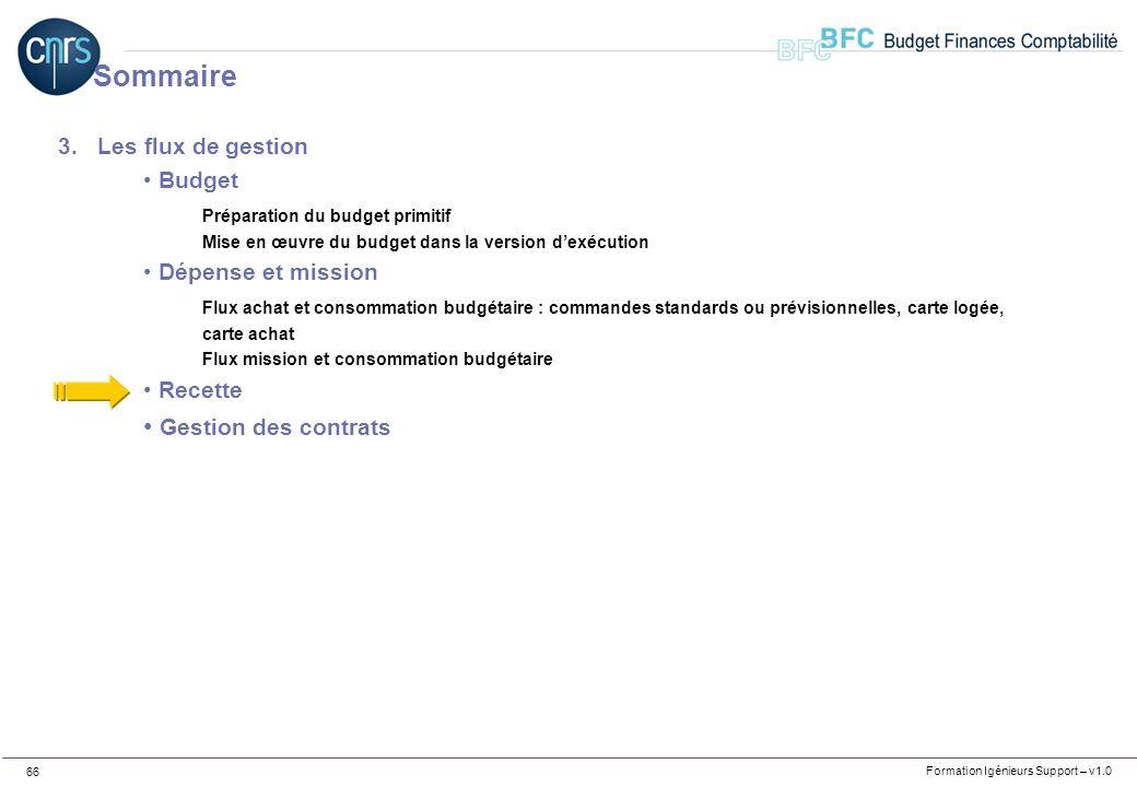 Sommaire Gestion des contrats Les flux de gestion Budget